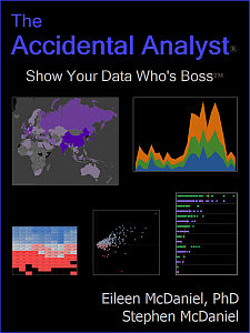 The Accidental Analyst Front Cover 400 500