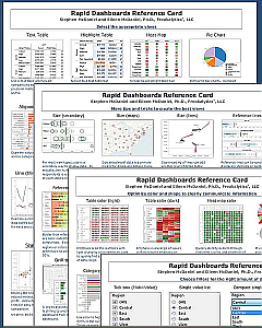 Rapid Dashboard Reference Card